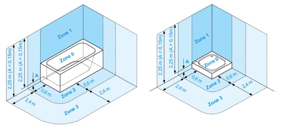Verlichting voor de badkamer - Meubeltrack Inspiratie